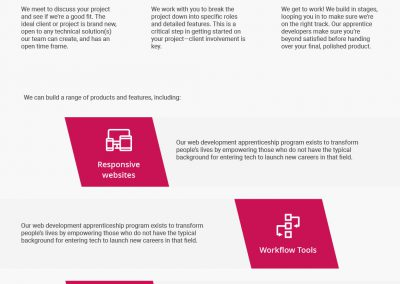 TDE-services-page
